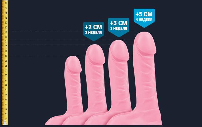 Какой крем купить для увеличения мужского органа